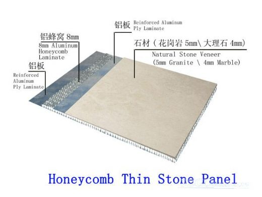Honeycomb aluminium compound panel